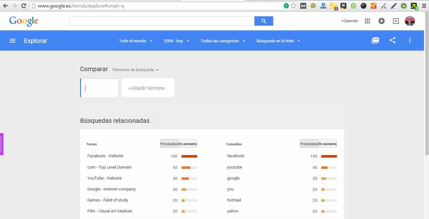 Herramienta de palabra clave - Google trends