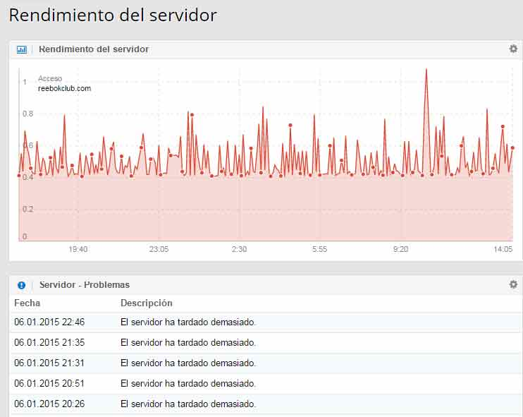rendimiento de servidor modulo optimizer sistrix