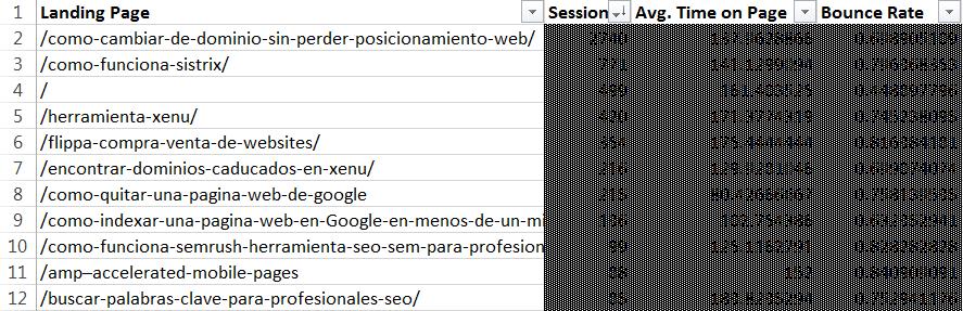 Analytics Edge Data