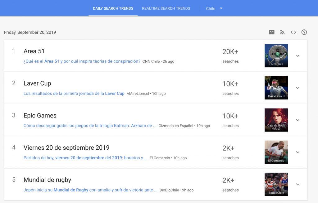 Temas que son tendencia en Chile - Google Trends